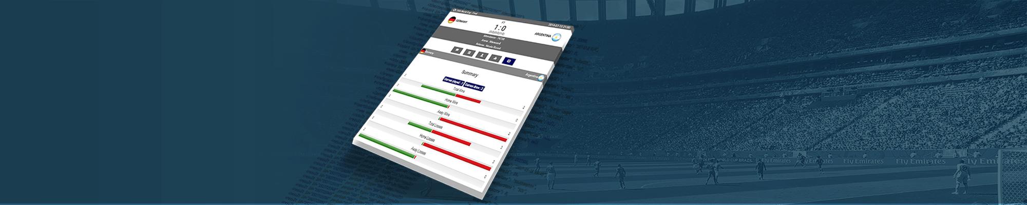 Sports Data XML Feed & API, Livescore, Fixtures, Latest Scores - Score24