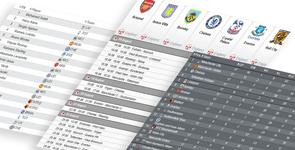 Sports Data Widgets